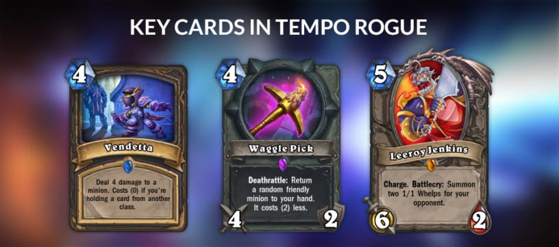 An image displaying the key cards in Tempo Rogue.