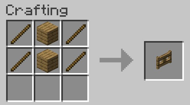Crafting recipe for wooden gate